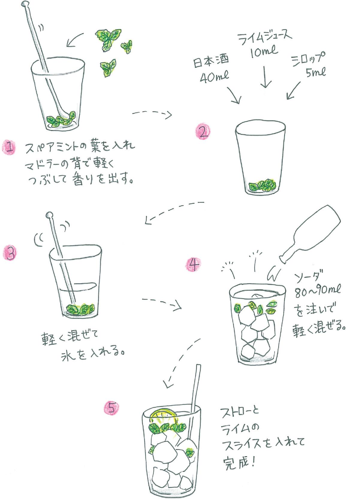 日本酒モヒート